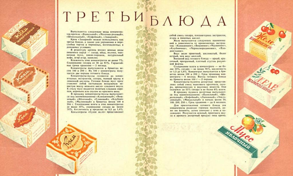 концентрированные десерты советских времен