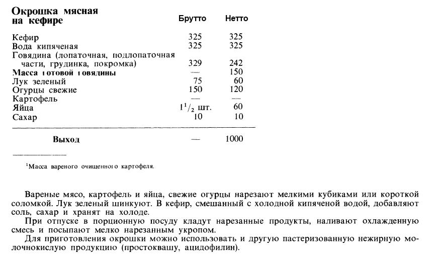 советский рецепт окрошки на кефире